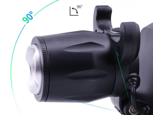 Variable focus LED headlamp