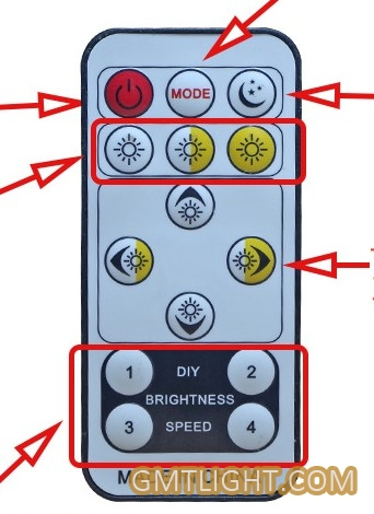 circuit board system with remote control